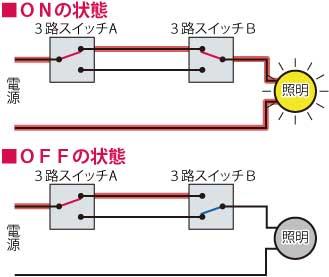 http://www.polaris-hs.jp/zisyo_syosai/syosai_img/denki/3ro_haisen.jpg