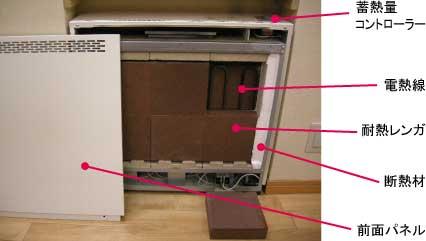 蓄熱暖房器の仕組み